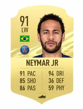 FIFA 21 doet ratings van beste 100 spelers uit de doeken, Belg op drie