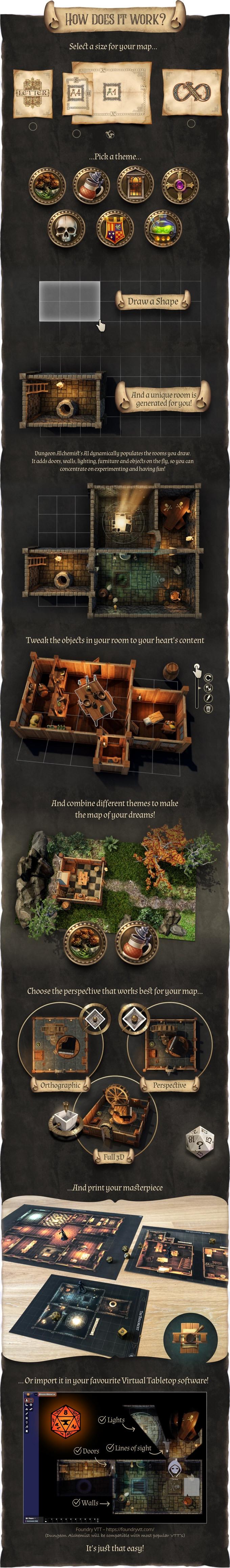 Dit is Belgisch: Dungeon Alchimest haalde al €100.000 op via Kickstarter