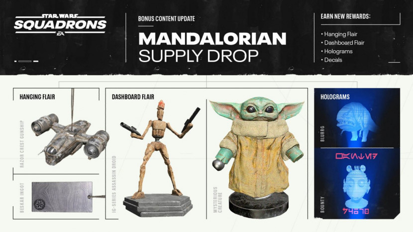 Star Wars Squadrons krijgt een Baby Yoda bobblehead