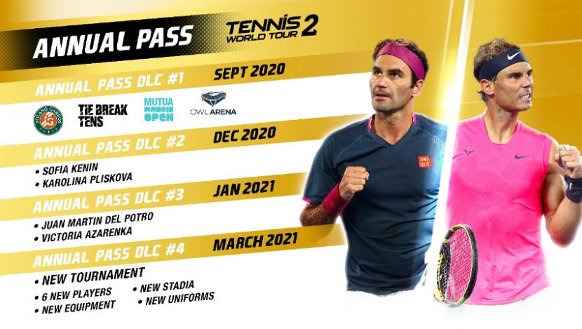 Tennis World Tour 2 in maart naar next-gen